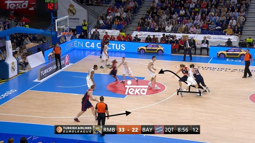 Ausgangslage: John Bryant stellt Nihad Djedovic einen Block. KC Rivers steht in der rechten Ecke, Renfroe ist auf dem Weg in die linke Ecke. Dadurch binden sie ihre Gegenspieler und ziehen das Feld auseinander. Dusko Savanovic korrigiert bereits seine Position um einen freien Dreier zu bekommen.