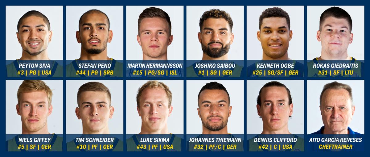 Der Kader von Alba Berlin für die Saison 2018-19 Grafik (c): Alba Berlin